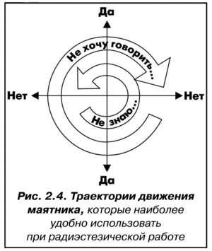 Десятка Кубков Аркан (Таро значение и толкование
